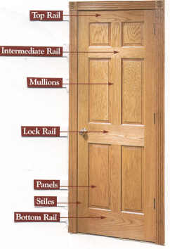 6 Panel Stile and Rail Interior Door