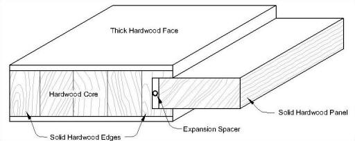 interior_doors_cross_section_square_sticking