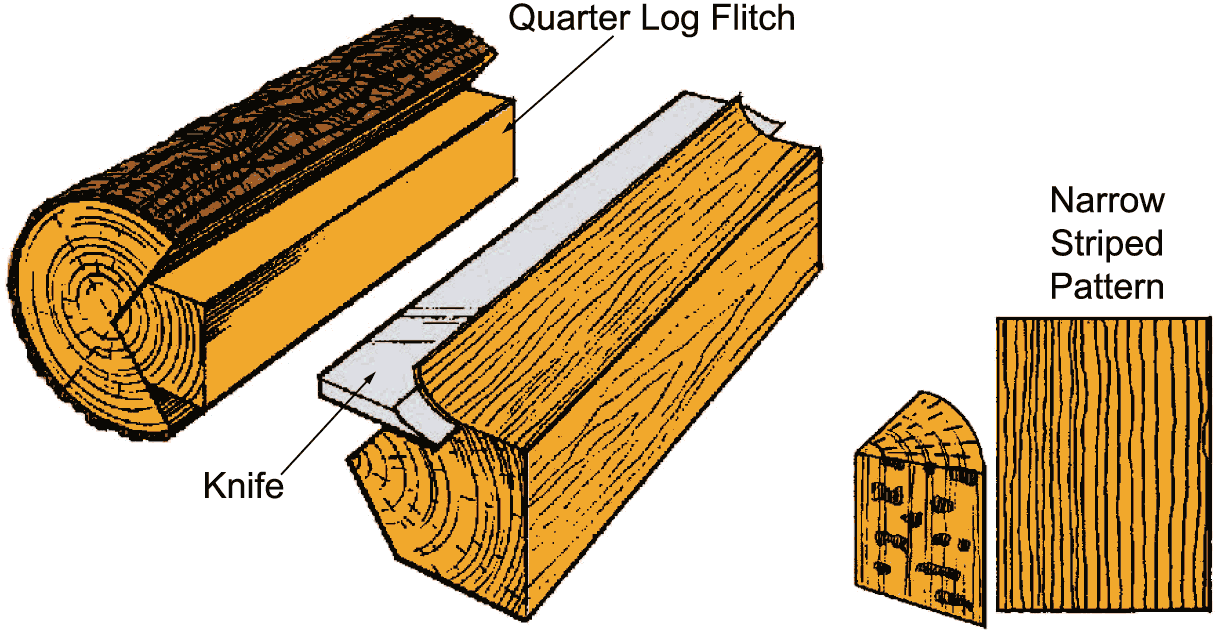Quarter Sliced Wood Veneers